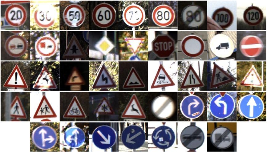 Keras Tutorial - Traffic Sign Recognition